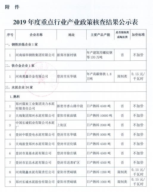 郑州市发改委发布关于2020年度郑州市部分企业执行差别化电价的通知